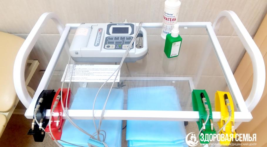 Оборудование в процедурном кабинете